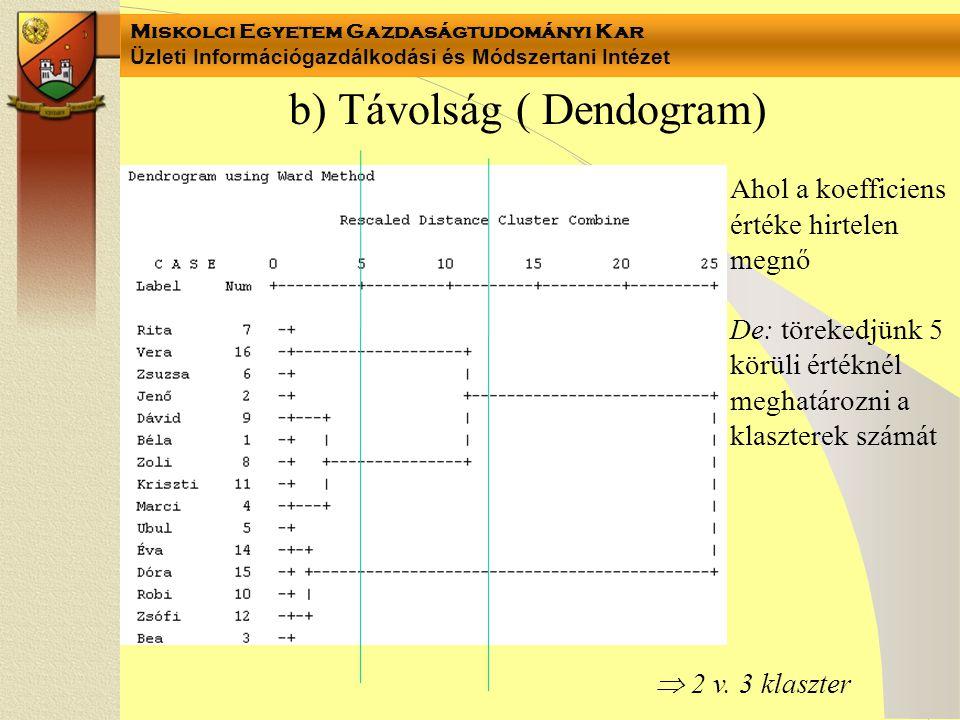 Miskolci Egyetem Gazdaságtudományi Kar Üzleti Információgazdálkodási és Módszertani Intézet b) Távolság ( Dendogram) Ahol a koefficiens értéke hirtelen megnő De: törekedjünk 5 körüli értéknél meghatározni a klaszterek számát  2 v.