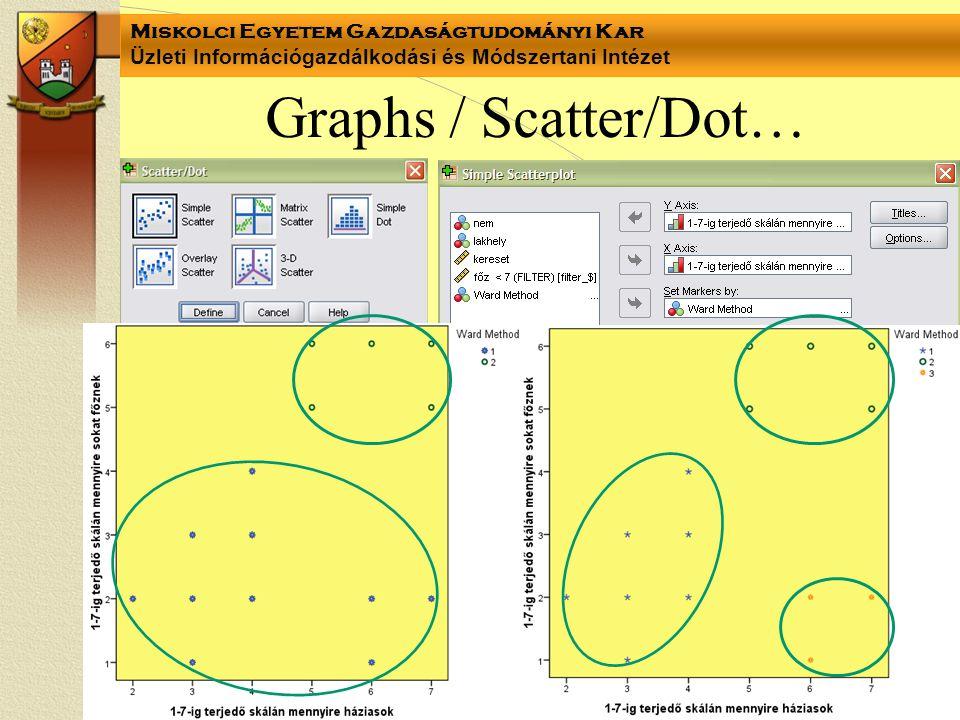 Miskolci Egyetem Gazdaságtudományi Kar Üzleti Információgazdálkodási és Módszertani Intézet Graphs / Scatter/Dot…