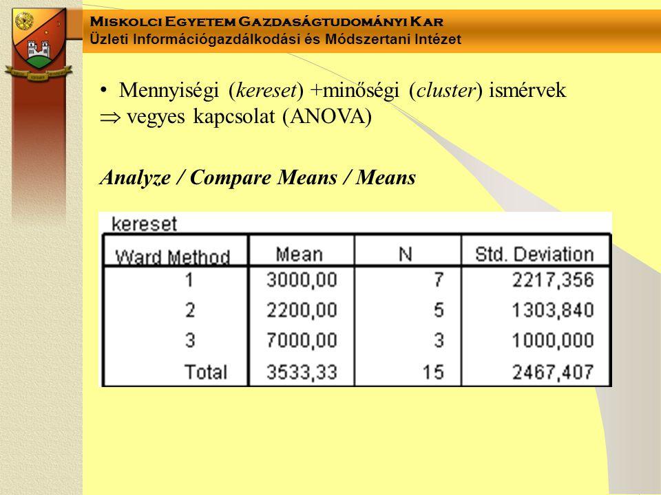 Mennyiségi (kereset) +minőségi (cluster) ismérvek  vegyes kapcsolat (ANOVA) Analyze / Compare Means / Means