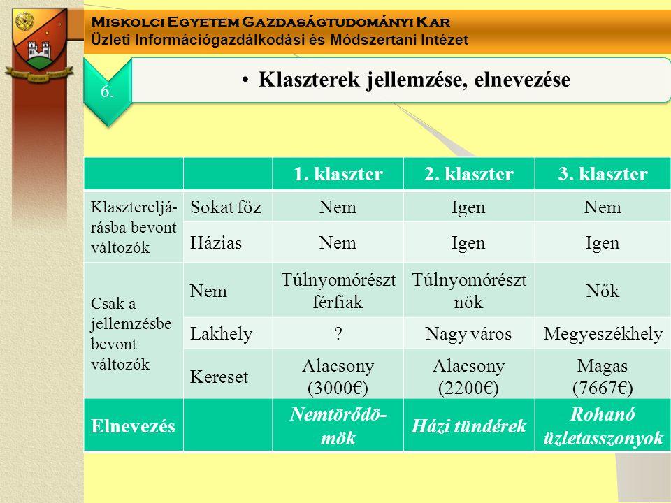 Miskolci Egyetem Gazdaságtudományi Kar Üzleti Információgazdálkodási és Módszertani Intézet 6.