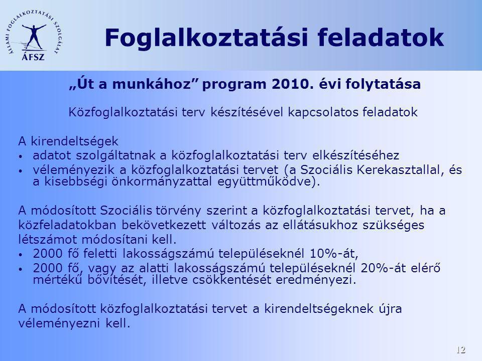 """12 Foglalkoztatási feladatok """"Út a munkához"""" program 2010. évi folytatása Közfoglalkoztatási terv készítésével kapcsolatos feladatok A kirendeltségek"""