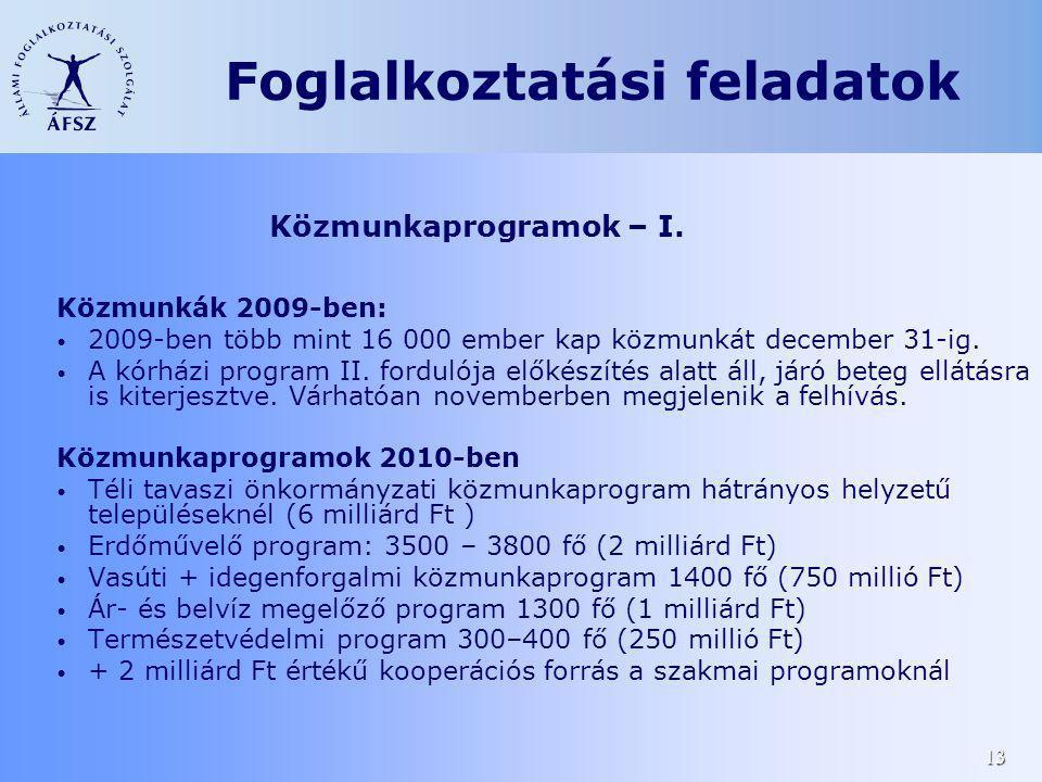13 Közmunkaprogramok – I. Közmunkák 2009-ben: 2009-ben több mint 16 000 ember kap közmunkát december 31-ig. A kórházi program II. fordulója előkészíté