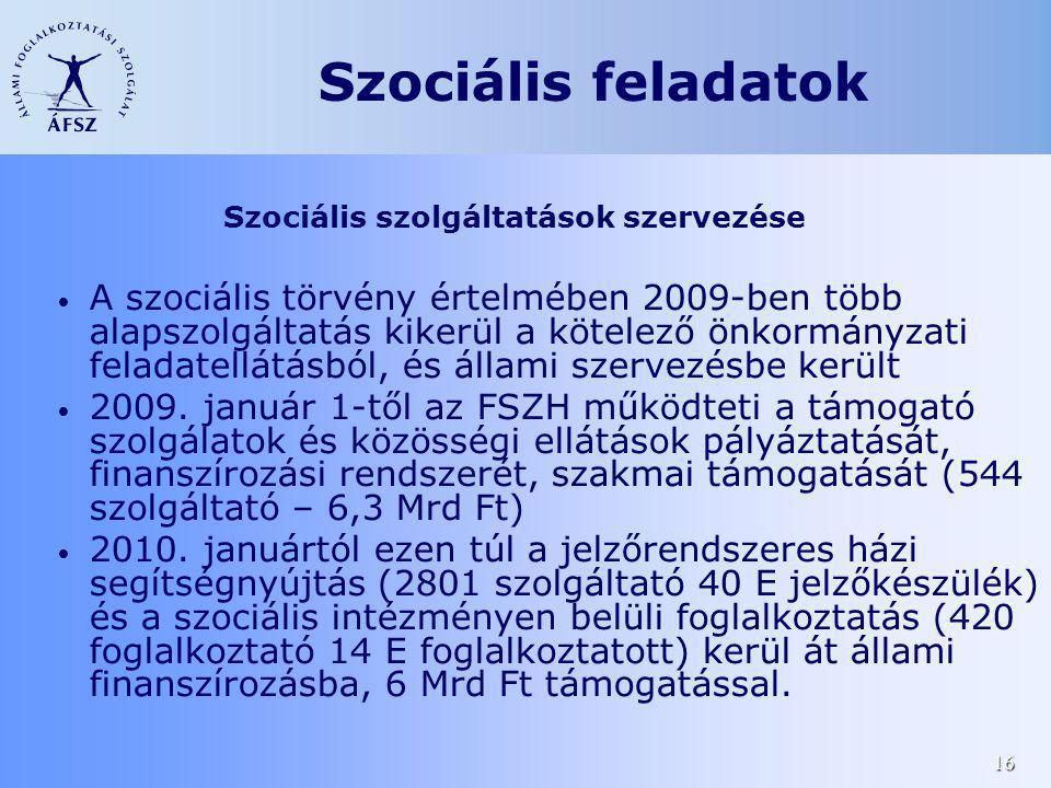 16 Szociális feladatok A szociális törvény értelmében 2009-ben több alapszolgáltatás kikerül a kötelező önkormányzati feladatellátásból, és állami sze