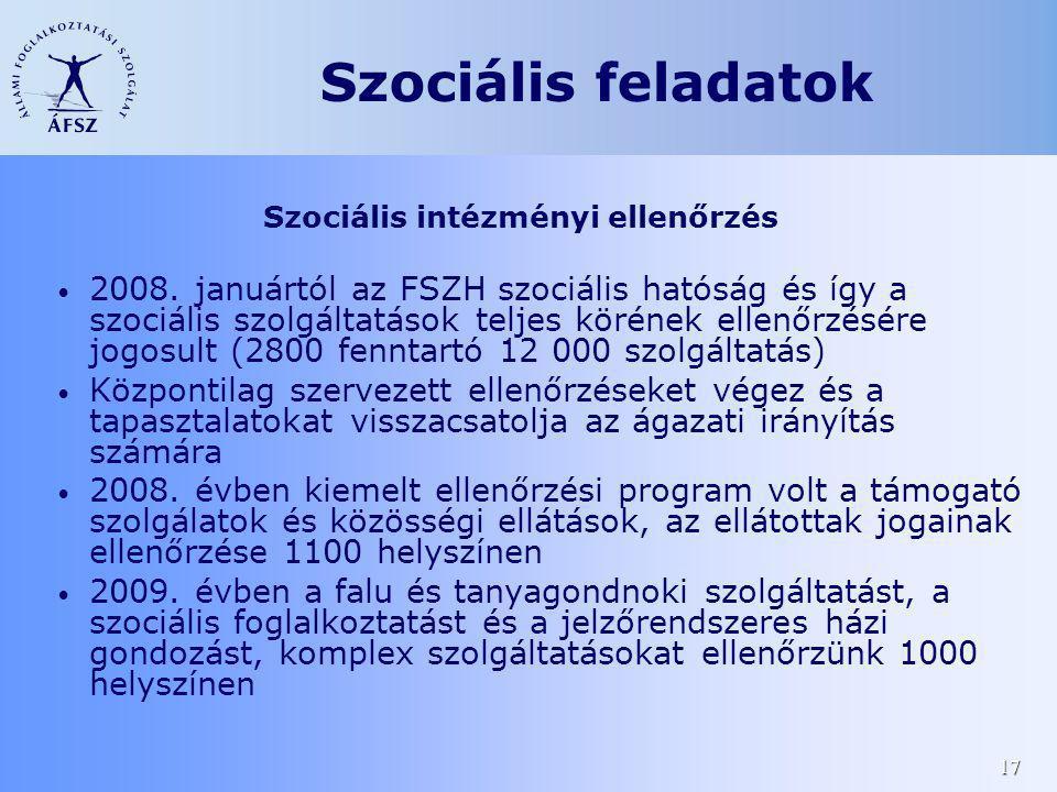 17 2008. januártól az FSZH szociális hatóság és így a szociális szolgáltatások teljes körének ellenőrzésére jogosult (2800 fenntartó 12 000 szolgáltat