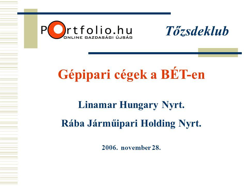 Tőzsdeklub Gépipari cégek a BÉT-en Linamar Hungary Nyrt. Rába Járműipari Holding Nyrt. 2006. november 28.