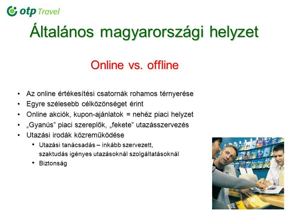 Általános magyarországi helyzet Online vs. offline Az online értékesítési csatornák rohamos térnyeréseAz online értékesítési csatornák rohamos térnyer
