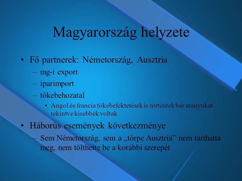 """Magyarország helyzete Fő partnerek: Németország, Ausztria –mg-i export –iparimport –tőkebehozatal Angol és francia tőkebefektetések is történtek bár arányukat tekintve kisebbek voltak Háborús események következménye –Sem Németország, sem a """"törpe Ausztria nem tarthatta meg, nem tölthette be a korábbi szerepét"""