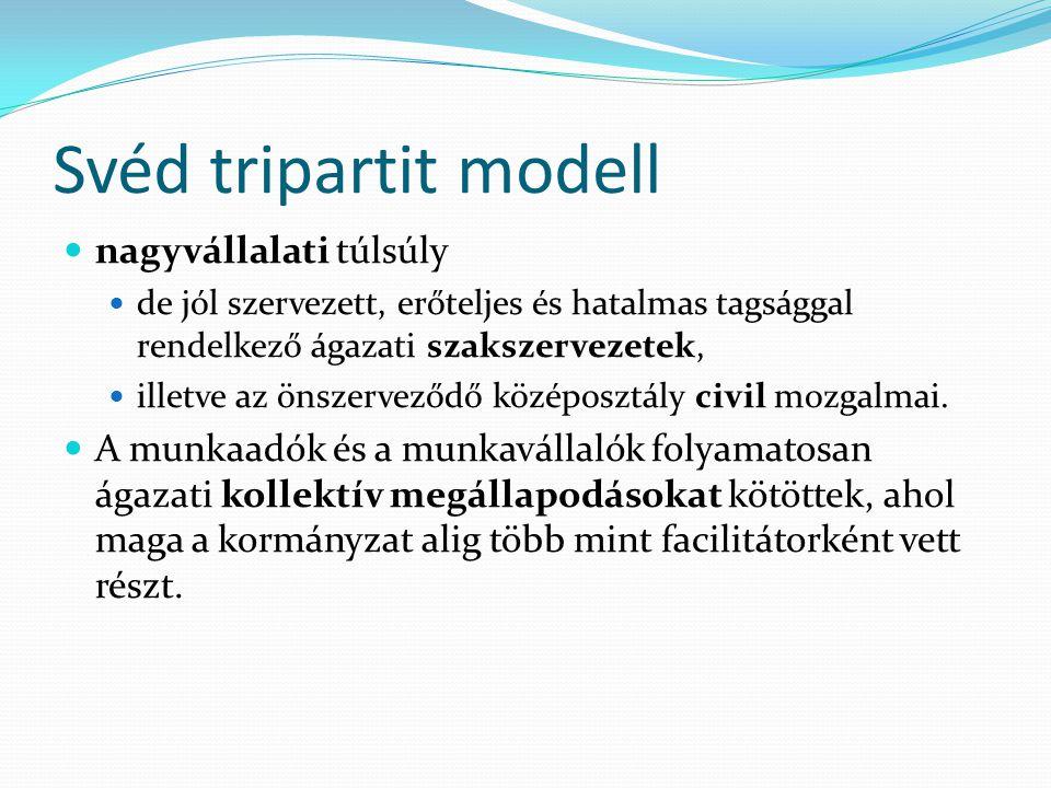 Svéd tripartit modell nagyvállalati túlsúly de jól szervezett, erőteljes és hatalmas tagsággal rendelkező ágazati szakszervezetek, illetve az önszerveződő középosztály civil mozgalmai.