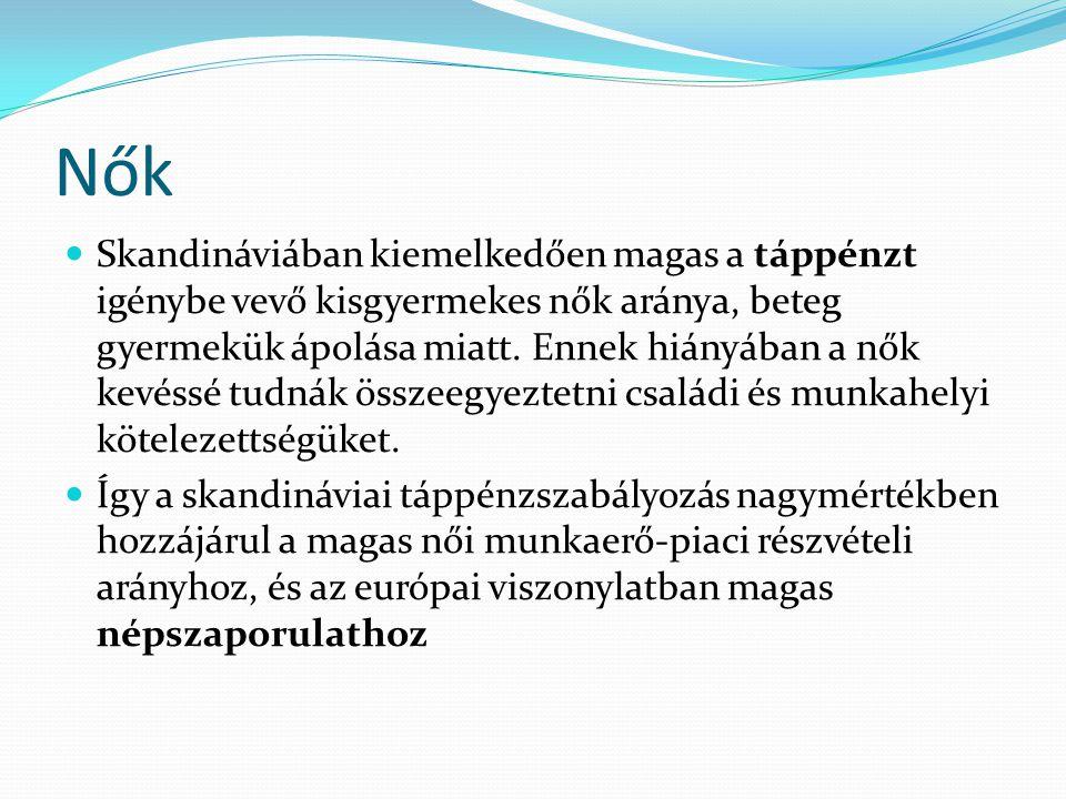 Nők Skandináviában kiemelkedően magas a táppénzt igénybe vevő kisgyermekes nők aránya, beteg gyermekük ápolása miatt.