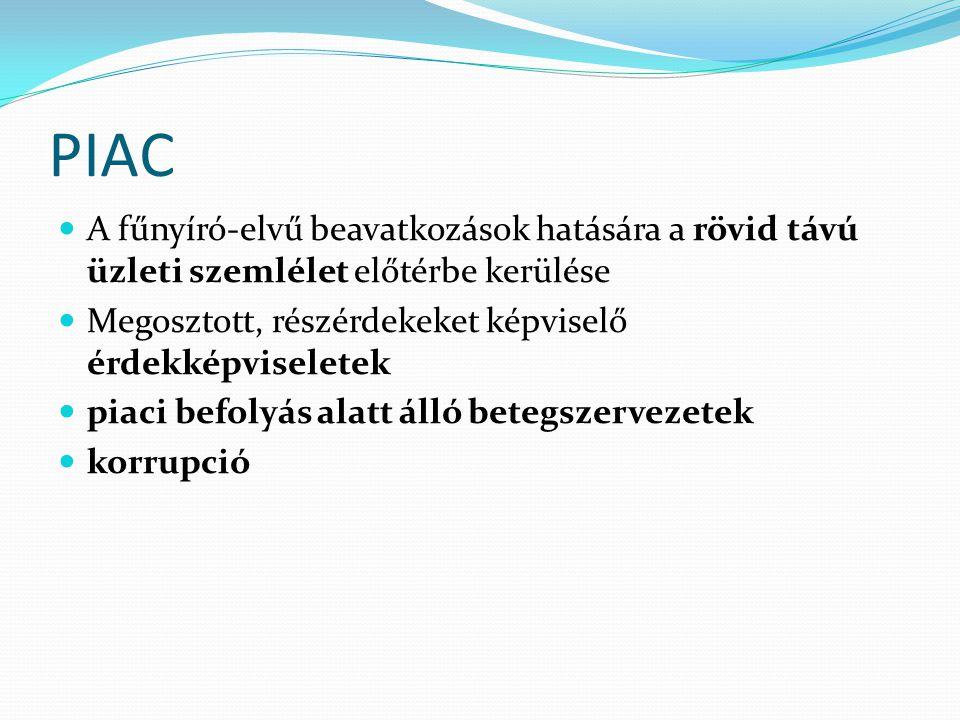 PIAC A fűnyíró-elvű beavatkozások hatására a rövid távú üzleti szemlélet előtérbe kerülése Megosztott, részérdekeket képviselő érdekképviseletek piaci befolyás alatt álló betegszervezetek korrupció
