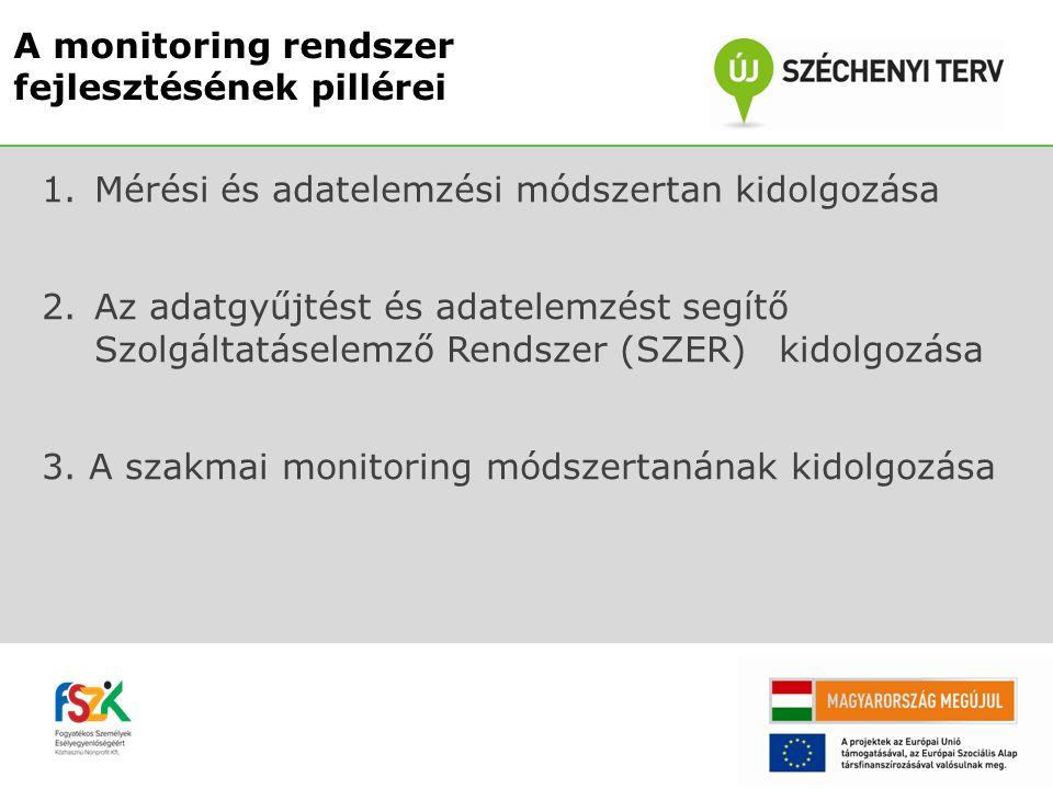 1.Mérési és adatelemzési módszertan kidolgozása 2.Az adatgyűjtést és adatelemzést segítő Szolgáltatáselemző Rendszer (SZER) kidolgozása 3.