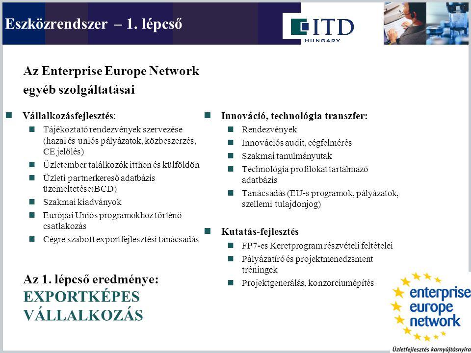 Az Enterprise Europe Network egyéb szolgáltatásai Vállalkozásfejlesztés: Tájékoztató rendezvények szervezése (hazai és uniós pályázatok, közbeszerzés,