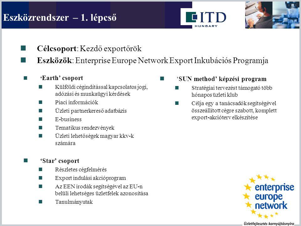 Eszközrendszer – 1. lépcső Célcsoport: Kezdő exportőrök Eszközök: Enterprise Europe Network Export Inkubációs Programja ' Earth' csoport Külföldi cégi