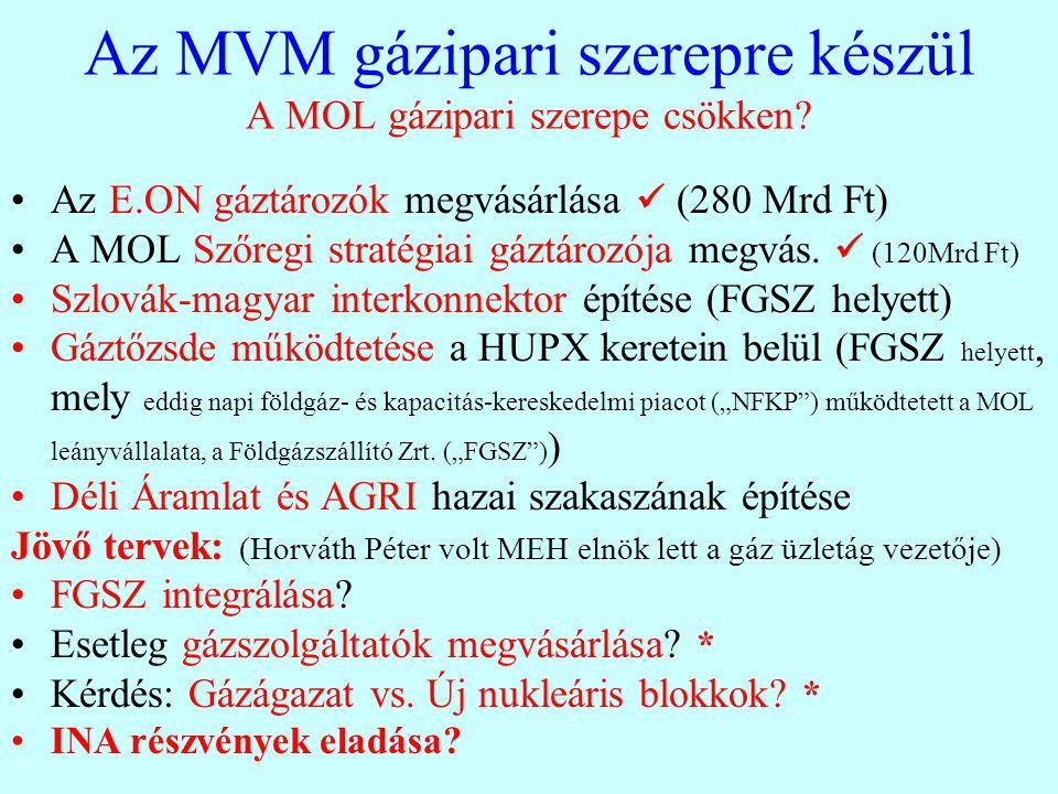 Az MVM gázipari szerepre készül A MOL gázipari szerepe csökken? Az E.ON gáztározók megvásárlása (280 Mrd Ft) A MOL Szőregi stratégiai gáztározója megv