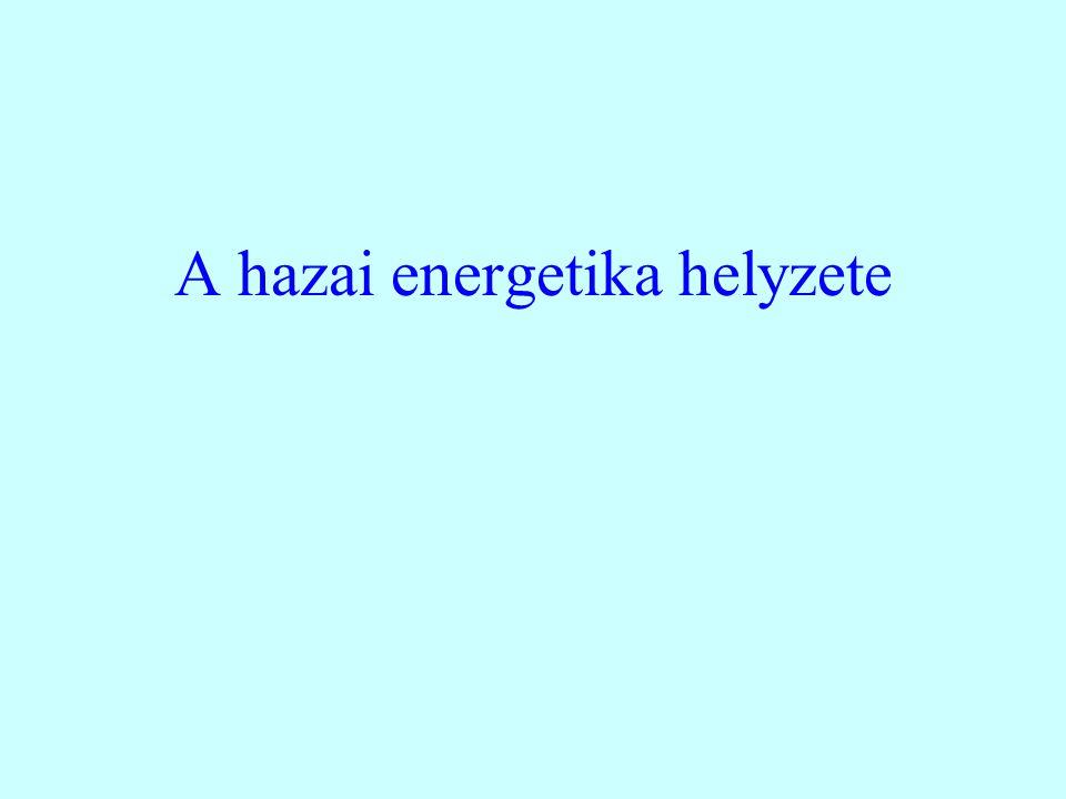 magyar GDP és energiafelhasználás A magyar GDP és energiafelhasználás (TPES) alakulása 2008-2012 között.