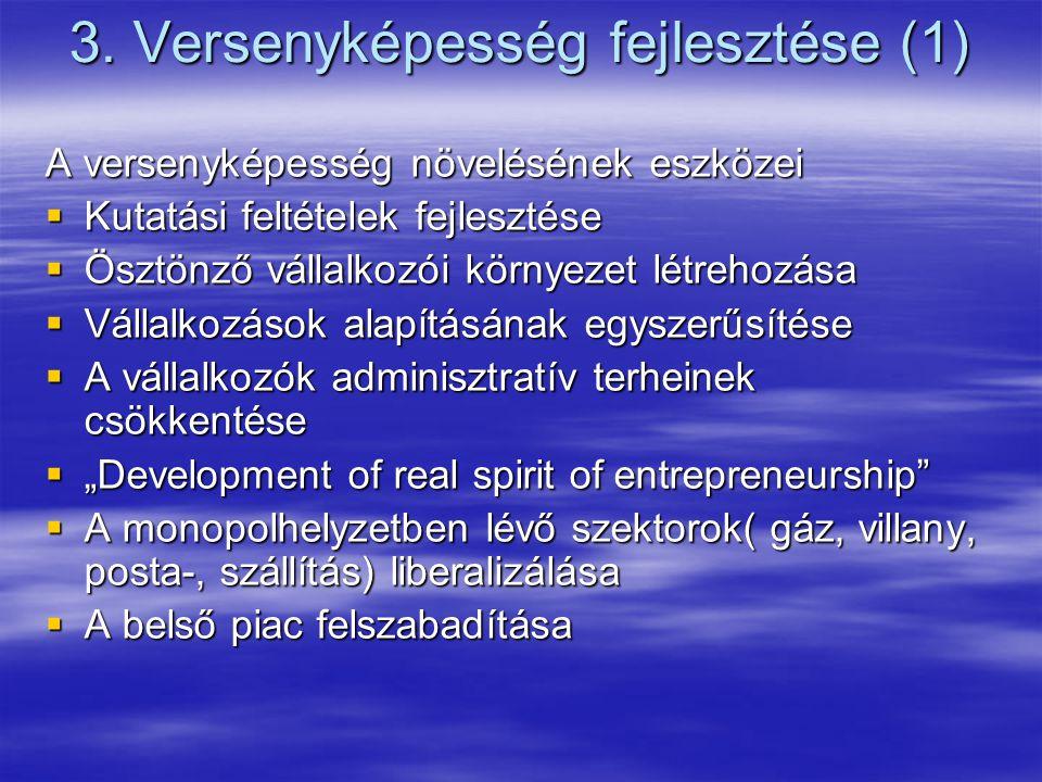 3. Versenyképesség fejlesztése (1) A versenyképesség növelésének eszközei  Kutatási feltételek fejlesztése  Ösztönző vállalkozói környezet létrehozá