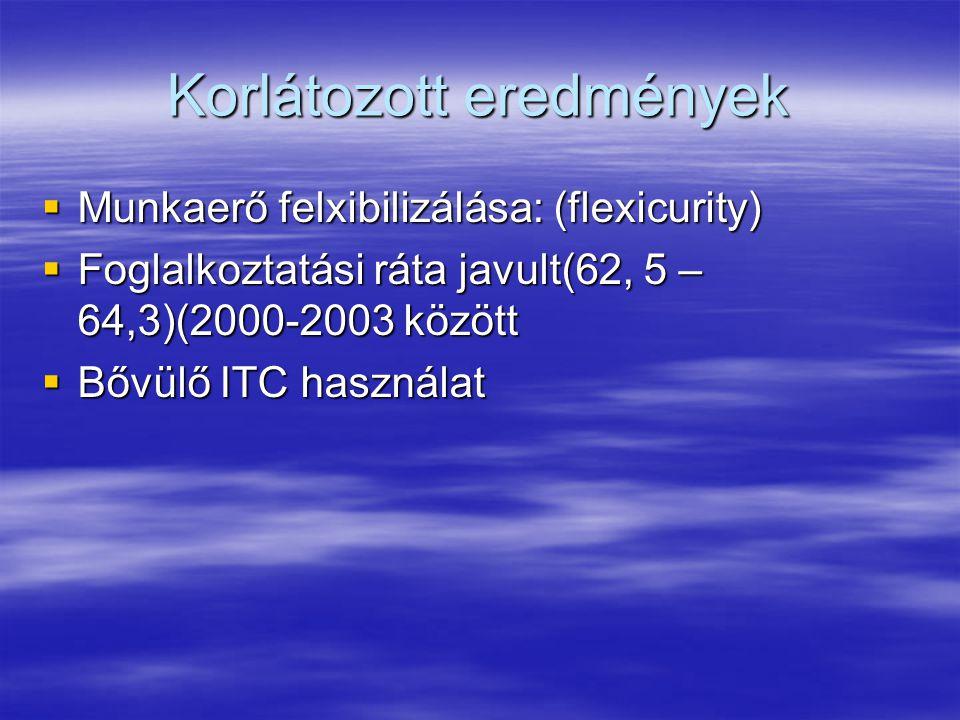 Korlátozott eredmények  Munkaerő felxibilizálása: (flexicurity)  Foglalkoztatási ráta javult(62, 5 – 64,3)(2000-2003 között  Bővülő ITC használat