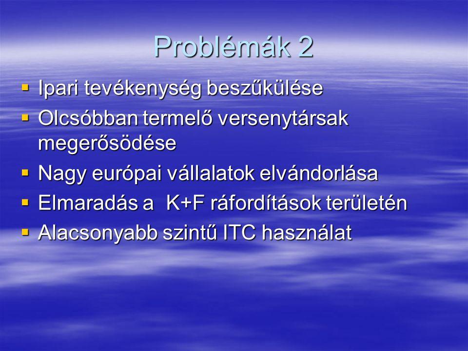 Problémák 2  Ipari tevékenység beszűkülése  Olcsóbban termelő versenytársak megerősödése  Nagy európai vállalatok elvándorlása  Elmaradás a K+F ráfordítások területén  Alacsonyabb szintű ITC használat