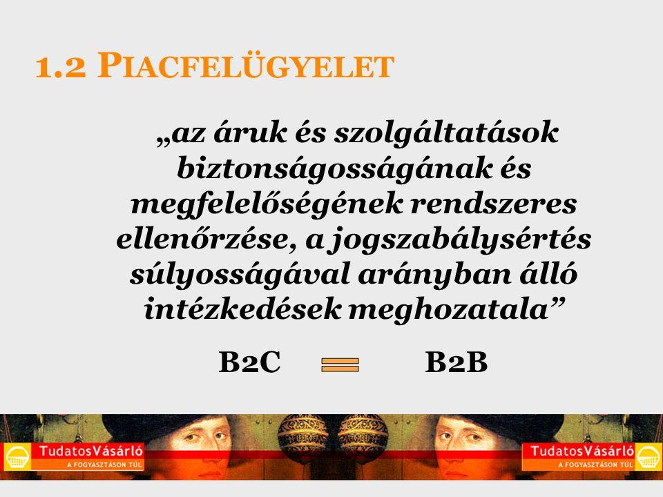"""1.2 P IACFELÜGYELET """"az áruk és szolgáltatások biztonságosságának és megfelelőségének rendszeres ellenőrzése, a jogszabálysértés súlyosságával arányban álló intézkedések meghozatala B2C B2B"""