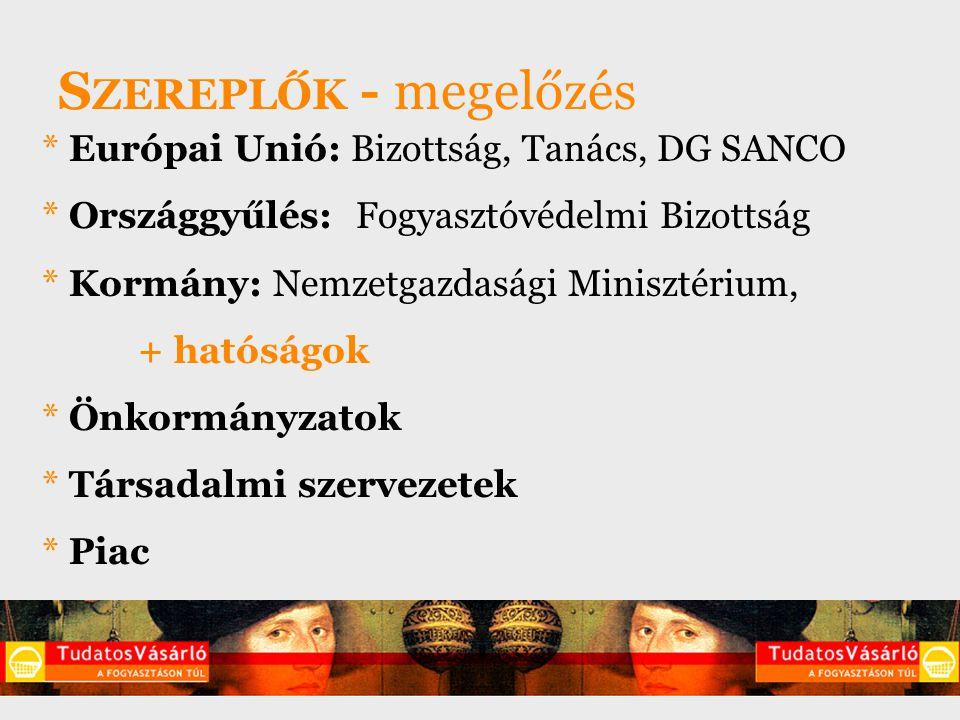Köszönjük a figyelmüket.* Tudatos Vásárlók Egyesülete 1027, Budapest, Bem rkp.