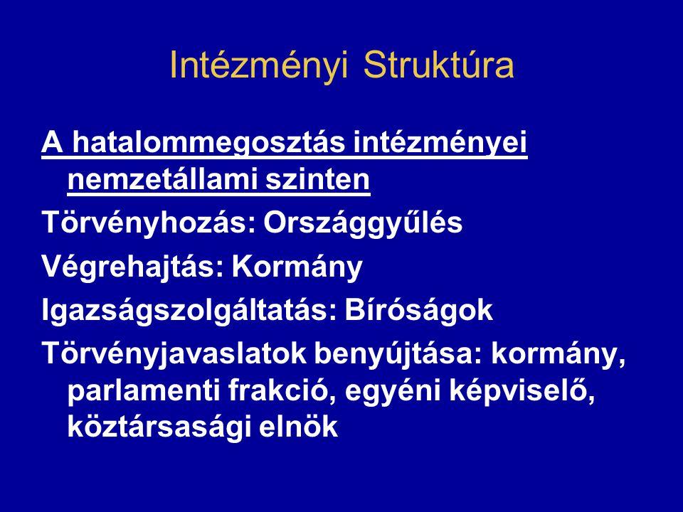 Intézményi Struktúra A hatalommegosztás intézményei nemzetállami szinten Törvényhozás: Országgyűlés Végrehajtás: Kormány Igazságszolgáltatás: Bíróságo