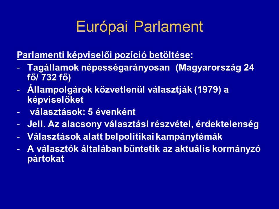 Európai Parlament Parlamenti képviselői pozíció betöltése: -Tagállamok népességarányosan (Magyarország 24 fő/ 732 fő) -Állampolgárok közvetlenül válas