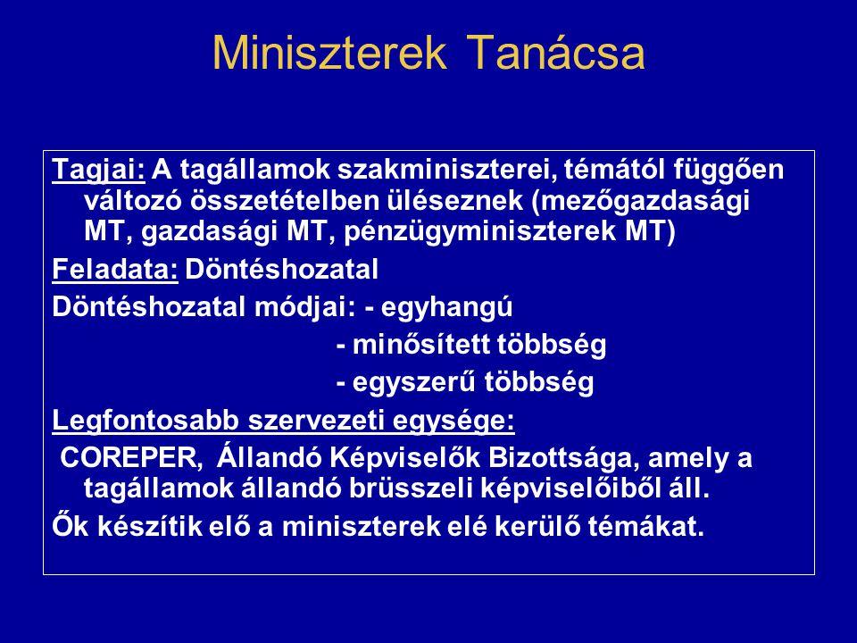 Miniszterek Tanácsa Tagjai: A tagállamok szakminiszterei, témától függően változó összetételben üléseznek (mezőgazdasági MT, gazdasági MT, pénzügyminiszterek MT) Feladata: Döntéshozatal Döntéshozatal módjai: - egyhangú - minősített többség - egyszerű többség Legfontosabb szervezeti egysége: COREPER, Állandó Képviselők Bizottsága, amely a tagállamok állandó brüsszeli képviselőiből áll.