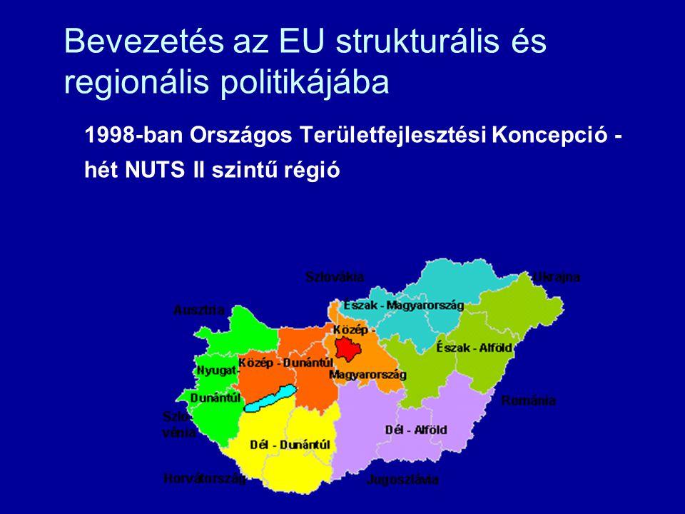 1998-ban Országos Területfejlesztési Koncepció - hét NUTS II szintű régió Bevezetés az EU strukturális és regionális politikájába