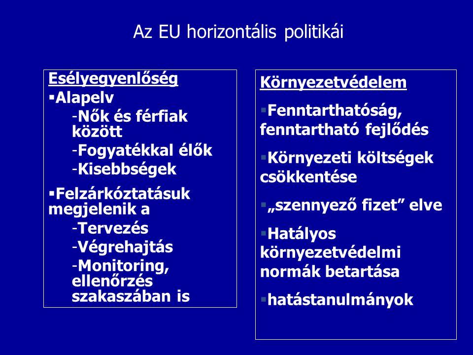 Az EU horizontális politikái Esélyegyenlőség  Alapelv -Nők és férfiak között -Fogyatékkal élők -Kisebbségek  Felzárkóztatásuk megjelenik a -Tervezés