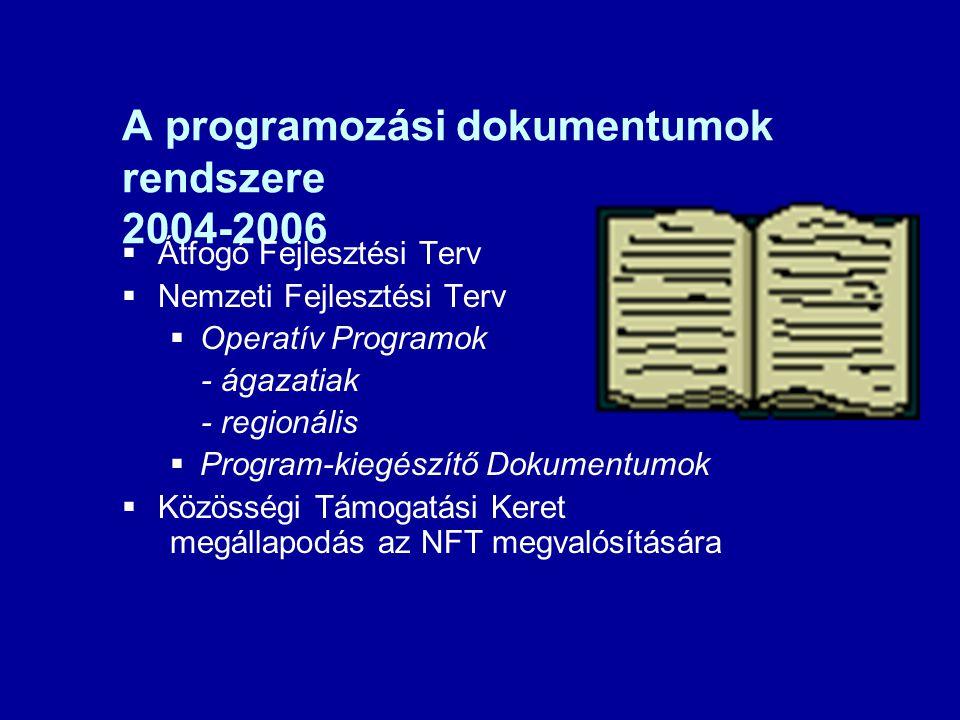 A programozási dokumentumok rendszere 2004-2006  Átfogó Fejlesztési Terv  Nemzeti Fejlesztési Terv  Operatív Programok - ágazatiak - regionális  Program-kiegészítő Dokumentumok  Közösségi Támogatási Keret megállapodás az NFT megvalósítására