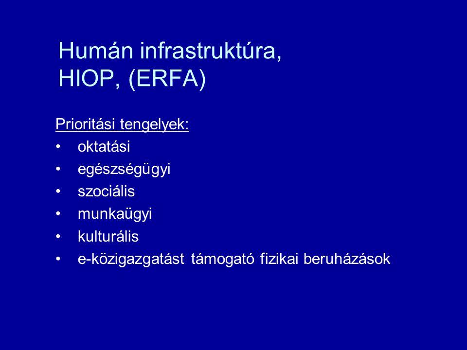 Humán infrastruktúra, HIOP, (ERFA) Prioritási tengelyek: oktatási egészségügyi szociális munkaügyi kulturális e-közigazgatást támogató fizikai beruházások