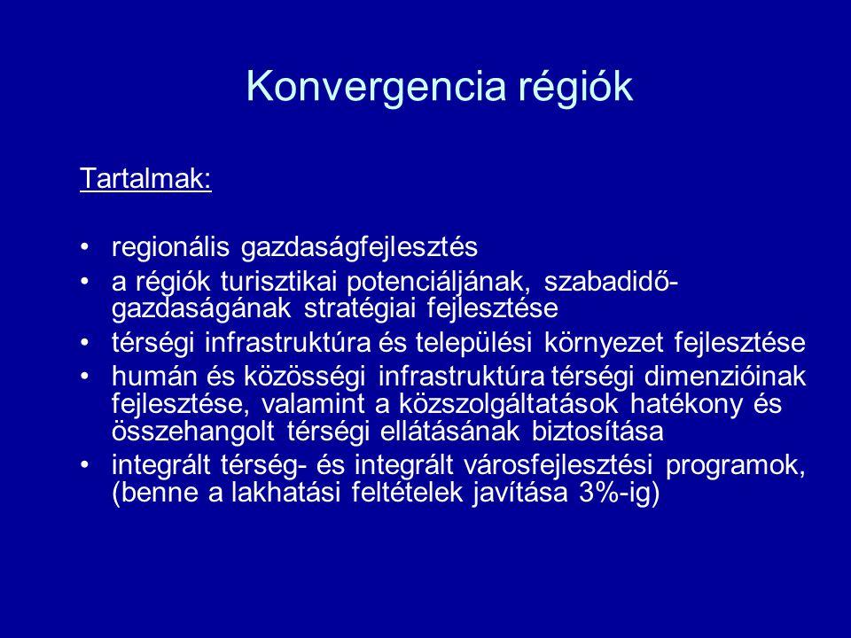 Konvergencia régiók Tartalmak: regionális gazdaságfejlesztés a régiók turisztikai potenciáljának, szabadidő- gazdaságának stratégiai fejlesztése térségi infrastruktúra és települési környezet fejlesztése humán és közösségi infrastruktúra térségi dimenzióinak fejlesztése, valamint a közszolgáltatások hatékony és összehangolt térségi ellátásának biztosítása integrált térség- és integrált városfejlesztési programok, (benne a lakhatási feltételek javítása 3%-ig)