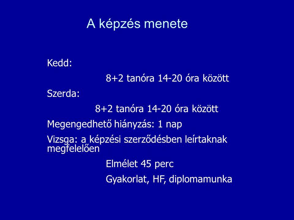 A képzés menete Kedd: 8+2 tanóra 14-20 óra között Szerda: 8+2 tanóra 14-20 óra között Megengedhető hiányzás: 1 nap Vizsga: a képzési szerződésben leír