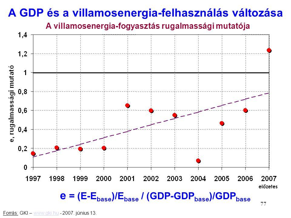 77 A GDP és a villamosenergia-felhasználás változása Forrás: GKI – www.gki.hu - 2007. június 13.www.gki.hu e = (E-E base )/E base / (GDP-GDP base )/GD