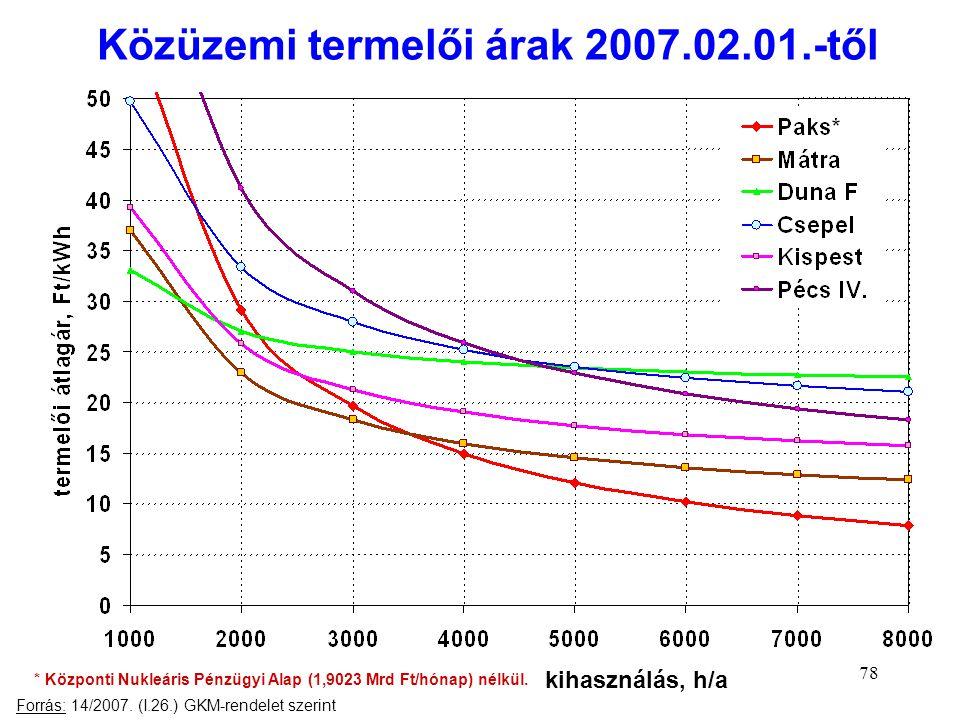 78 Közüzemi termelői árak 2007.02.01.-től Forrás: 14/2007. (I.26.) GKM-rendelet szerint * Központi Nukleáris Pénzügyi Alap (1,9023 Mrd Ft/hónap) nélkü