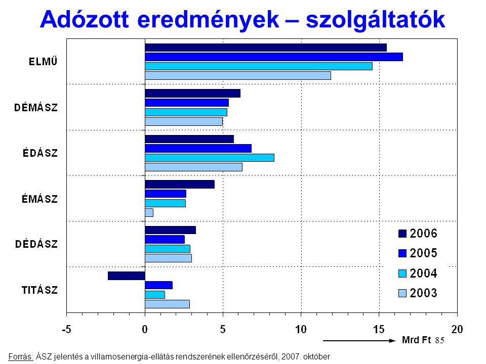 85 Adózott eredmények – szolgáltatók Mrd Ft Forrás: ÁSZ jelentés a villamosenergia-ellátás rendszerének ellenőrzéséről, 2007. október