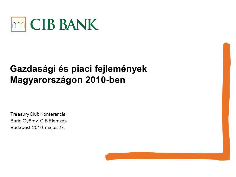 Gazdasági és piaci fejlemények Magyarországon 2010-ben Treasury Club Konferencia Barta György, CIB Elemzés Budapest, 2010.