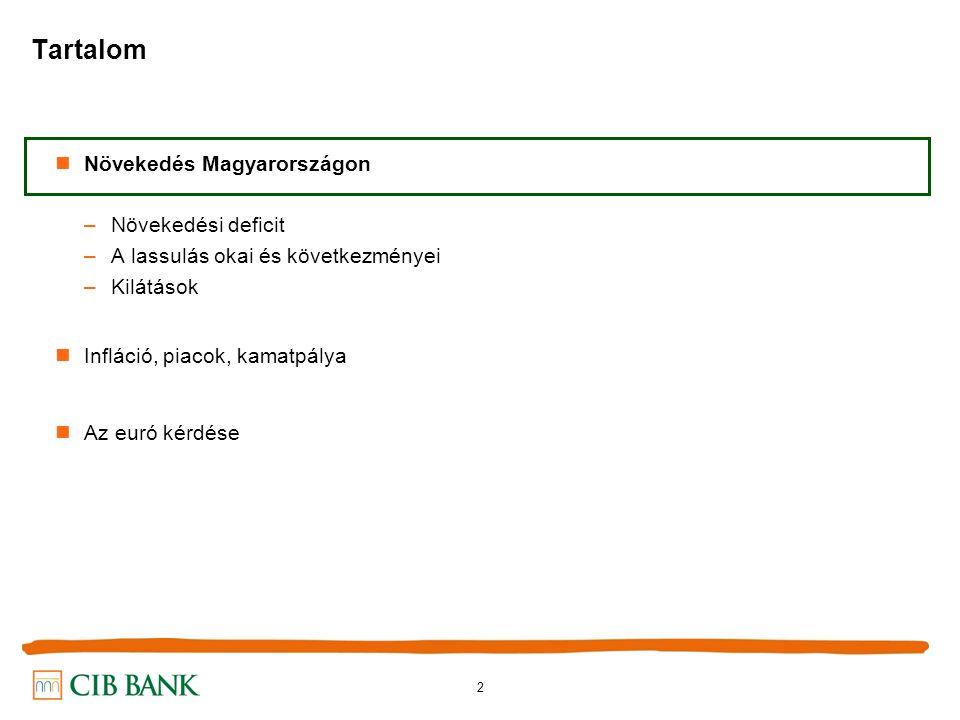 13 A piaci környezet alakulása Felerősödött piaci feszültségek hatottak a magyar eszközökre Forrás: BloombergForrás: Reuters