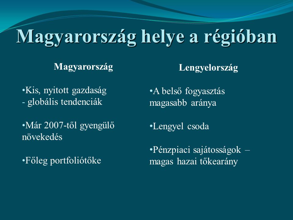 Magyarország Kis, nyitott gazdaság - globális tendenciák Már 2007-től gyengülő növekedés Főleg portfoliótőke Lengyelország A belső fogyasztás magasabb