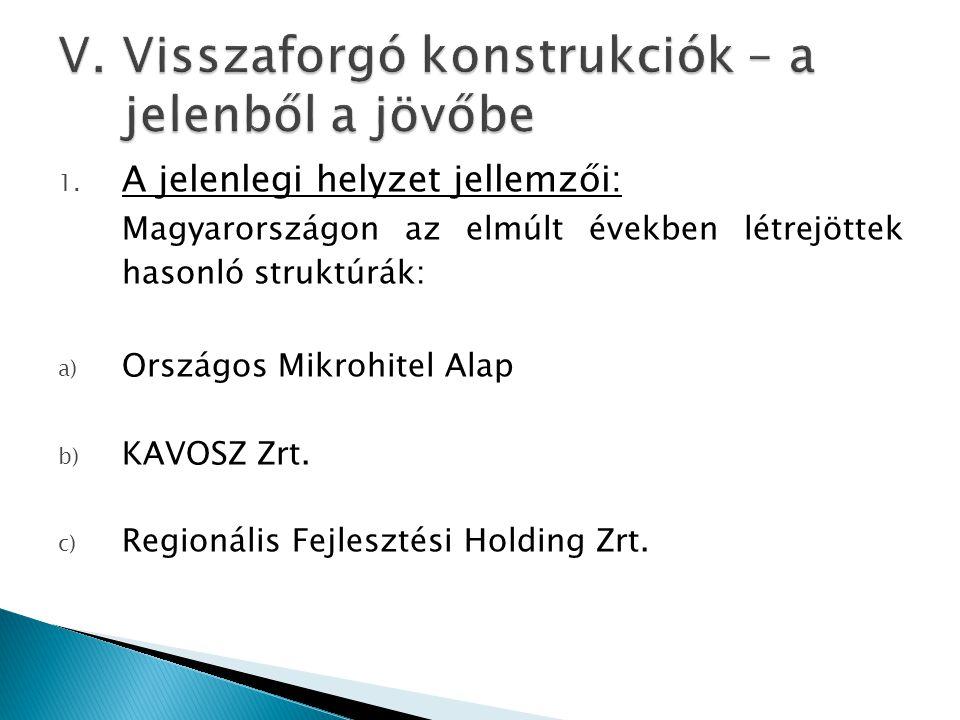 1. A jelenlegi helyzet jellemzői: Magyarországon az elmúlt években létrejöttek hasonló struktúrák: a) Országos Mikrohitel Alap b) KAVOSZ Zrt. c) Regio