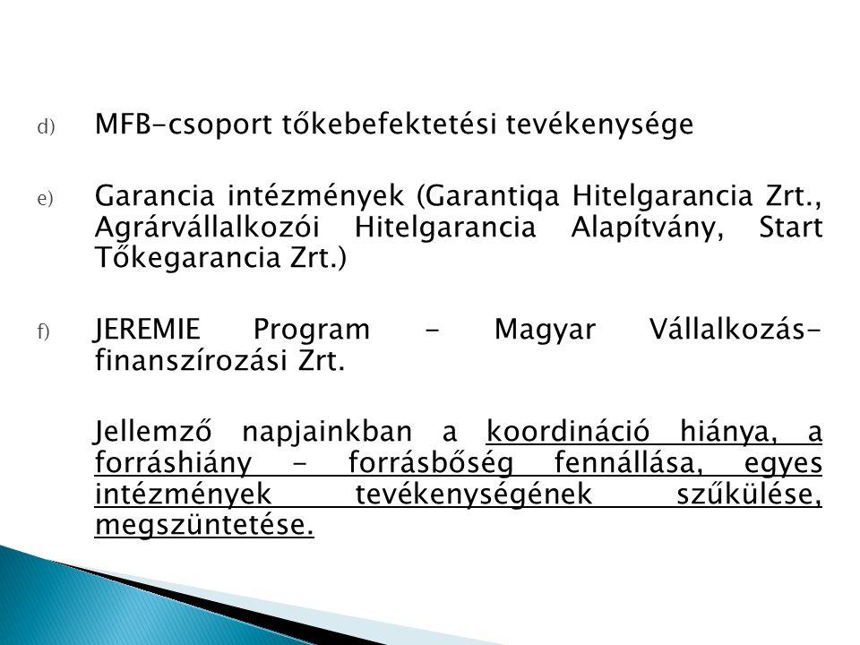 d) MFB-csoport tőkebefektetési tevékenysége e) Garancia intézmények (Garantiqa Hitelgarancia Zrt., Agrárvállalkozói Hitelgarancia Alapítvány, Start Tő