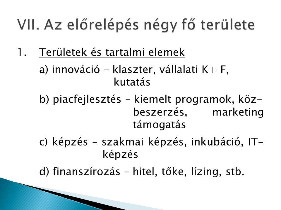 1.Területek és tartalmi elemek a) innováció – klaszter, vállalati K+ F, kutatás b) piacfejlesztés – kiemelt programok, köz- beszerzés, marketing támog