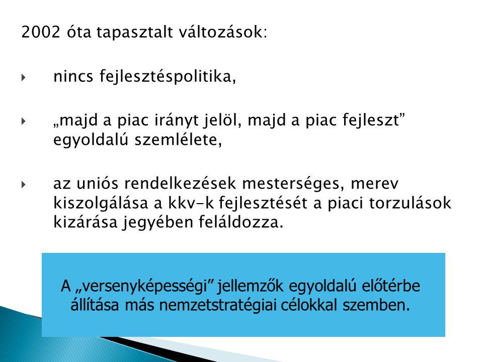 d) MFB-csoport tőkebefektetési tevékenysége e) Garancia intézmények (Garantiqa Hitelgarancia Zrt., Agrárvállalkozói Hitelgarancia Alapítvány, Start Tőkegarancia Zrt.) f) JEREMIE Program - Magyar Vállalkozás- finanszírozási Zrt.