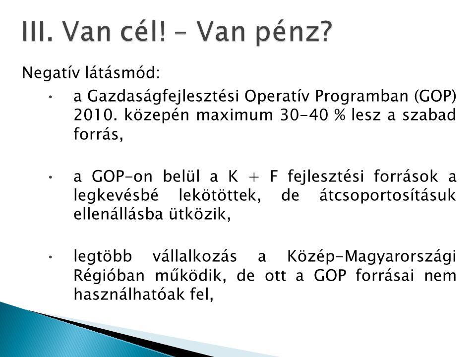 Negatív látásmód: a Gazdaságfejlesztési Operatív Programban (GOP) 2010. közepén maximum 30-40 % lesz a szabad forrás, a GOP-on belül a K + F fejleszté