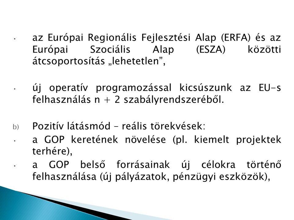 a JEREMIE Programba tett pénzügyi eszközök gyorsabb felhasználása, ESZA források felhasználása vállalkozásfejlesztést is célzó programokra vállalkozásfinanszírozáshoz kapcsoltan, Európai Uniós kiegészítő pénzügyi lehetőségek becsatornázása (EIB).