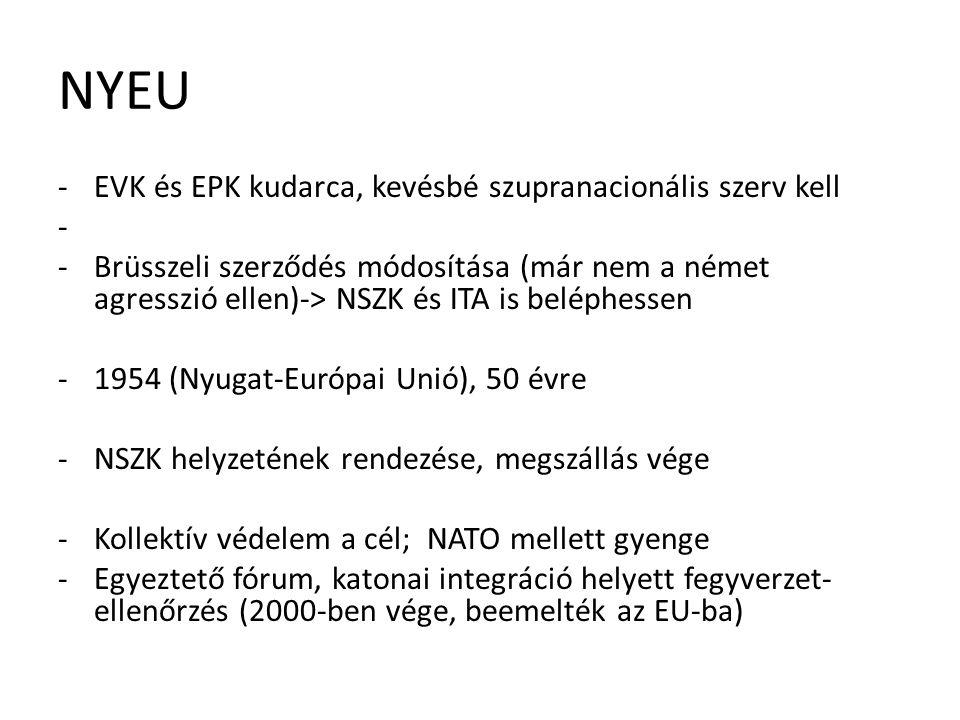NYEU -EVK és EPK kudarca, kevésbé szupranacionális szerv kell - -Brüsszeli szerződés módosítása (már nem a német agresszió ellen)-> NSZK és ITA is bel
