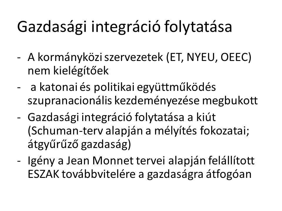 Mélyítés fokozatai 1.Szabadkereskedelmi térség: belső vámok korlátozások eltörlése, de önálló kereskedelempolitika 2.Vámunió: közös külső vámok, közös kereskedelempolitika, áruk és szolgáltatások szabad mozgása (68-tól) 3.Közös Piac: tőke és munkaerő szabd mozgása is