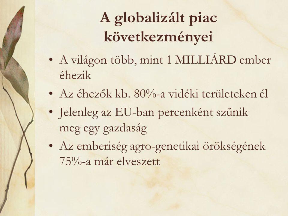 A globalizált piac következményei A világon több, mint 1 MILLIÁRD ember éhezik Az éhezők kb. 80%-a vidéki területeken él Jelenleg az EU-ban percenként