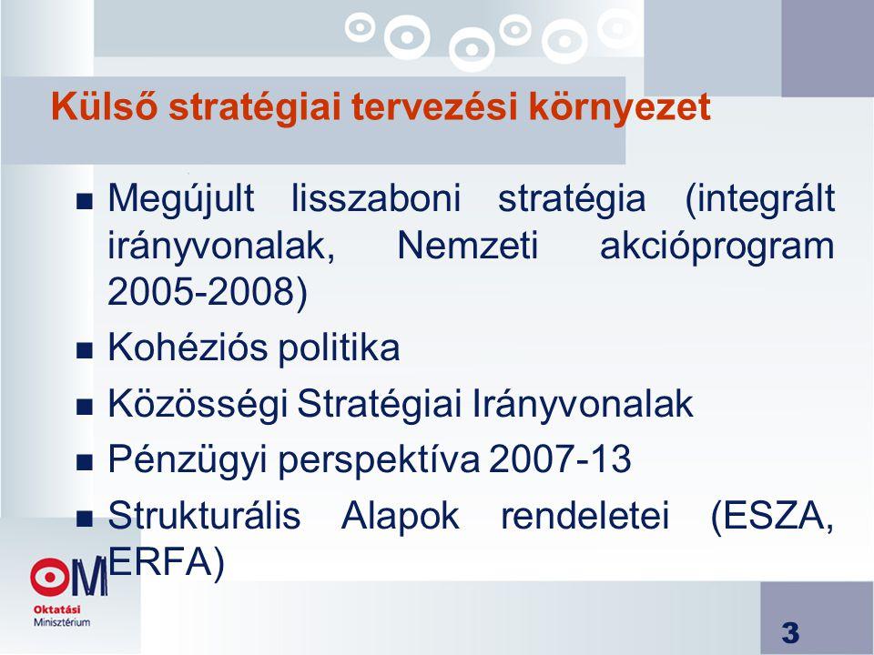 3 Külső stratégiai tervezési környezet n Megújult lisszaboni stratégia (integrált irányvonalak, Nemzeti akcióprogram 2005-2008) n Kohéziós politika n Közösségi Stratégiai Irányvonalak n Pénzügyi perspektíva 2007-13 n Strukturális Alapok rendeletei (ESZA, ERFA)
