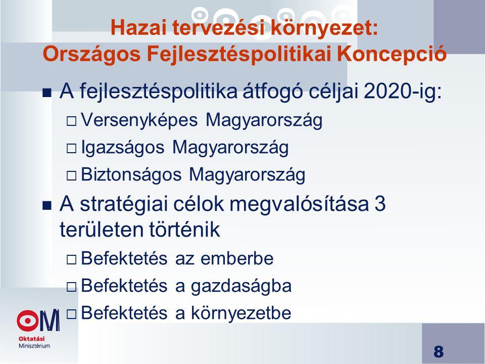 8 Hazai tervezési környezet: Országos Fejlesztéspolitikai Koncepció n A fejlesztéspolitika átfogó céljai 2020-ig:  Versenyképes Magyarország  Igazságos Magyarország  Biztonságos Magyarország n A stratégiai célok megvalósítása 3 területen történik  Befektetés az emberbe  Befektetés a gazdaságba  Befektetés a környezetbe
